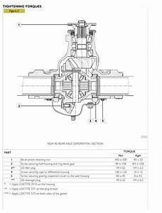 Iveco Daily 3 Pdf Workshop Service  U0026 Repair Manual 2000