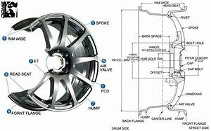 Automobile Forged Alloy Wheel Blanks For Monoblock Car Forged Wheels Rims