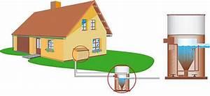 Evacuation Eaux Usees Maison Individuelle : aquatec vfl at 6 eh nos gammes assainissement ~ Dailycaller-alerts.com Idées de Décoration