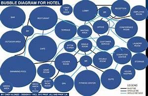 Arch3610f13cindyalonzo  List Of Spaces   Matrix   Bubble