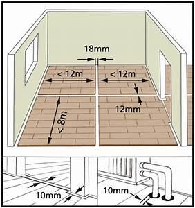 Laminat Verlegen Welche Richtung : klick laminat verlegen eine anleitung my floor laminat online finden ~ Frokenaadalensverden.com Haus und Dekorationen