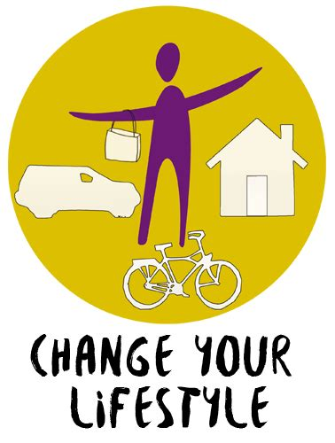 Change Your Lifestyle And Your Community  Development And