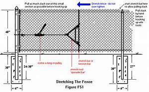 Chain Link Fence Construction Details