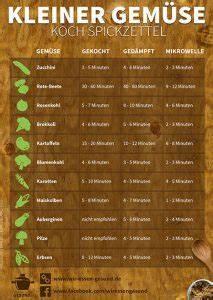 Wann Welches Gemüse Pflanzen Tabelle : gesunde ern hrung leckere rezepte ~ Frokenaadalensverden.com Haus und Dekorationen