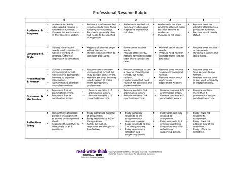 rubrics for resume resume rubric the letter sle