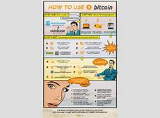 How Bitcoin Works Infographic Sports Betting 101