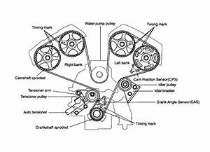 2003 kia sorento engine diagram get free image about With low pressure switch together with 2011 kia sedona oil pressure switch