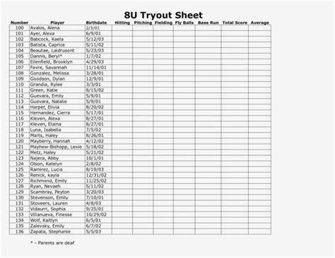 soccer tryout evaluation spreadsheet google spreadsheet