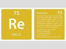 Rhenium – Joe's Classes