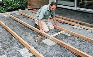 Holzterrasse Verlegen Lassen Preis : terrassendielen wpc verlegen terrassendielen verlegen anleitung mantel wpc und holz ~ Sanjose-hotels-ca.com Haus und Dekorationen