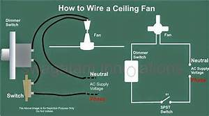 Electrical Standards  Fan Regulator  Function Of Fan