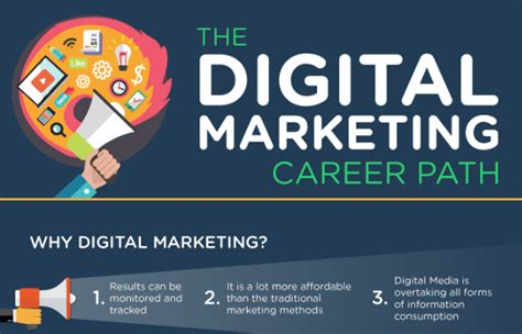 advertising courses 5 signs you are born to become a successful digital marketer