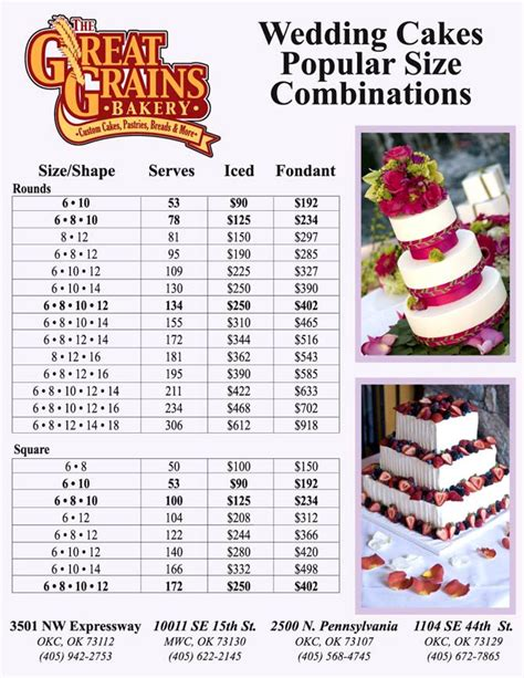 price guideline for cakes cake ideas - Wedding Cakes Prices