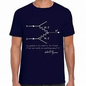 Qed Feynman Diagram Science T