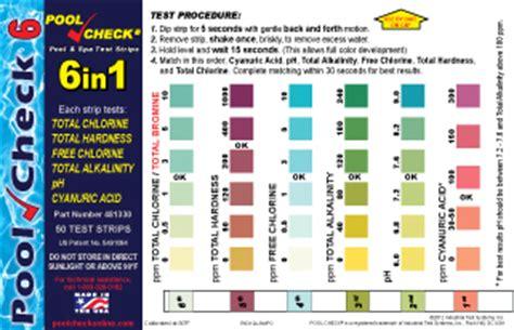 aquarium water test chart  aquarium ideas