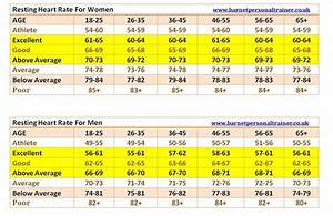 Healthy Weight Range Chart For Men Pin On Workouts