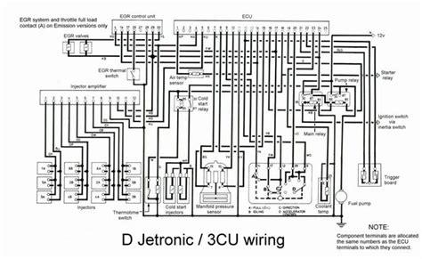 car electrical wiring jaguar xjs wiring diagram