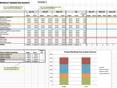 English Budget Template by Budget Xls Template Home Budget Worksheet Template Best