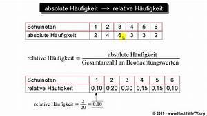 Relative Häufigkeit Berechnen 6 Klasse : vom beobachtungswert zur absoluten und relativen h ufigkeit youtube ~ Themetempest.com Abrechnung