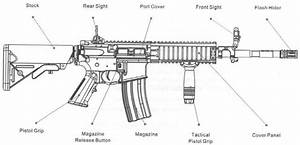 Vfc M4 E