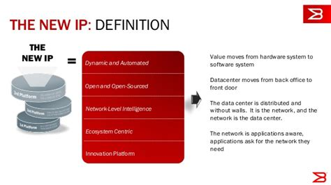 OVNC 2015-THE NEW IP - Open Networking Architecture with ...