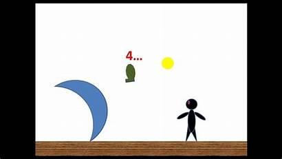 Animasi Kartun Point Power Bergerak Gambar Untuk
