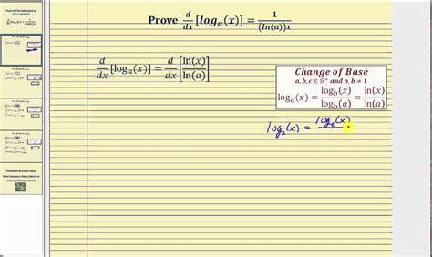 The Derivative Of F(x)=log_a(x)