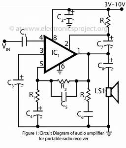 audio amplifier for portable radio receiver electronics With small ic amplifiers for speakers