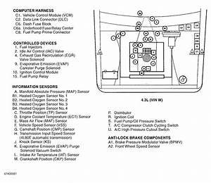 4 3l Vortec Chevy Engine Oiling System Diagram