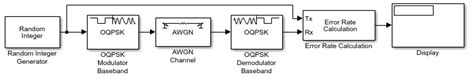 digital modulation matlab simulink