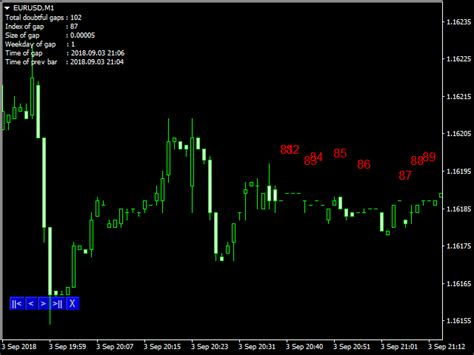 mt4 demo the candles checker for forex mt4 demo