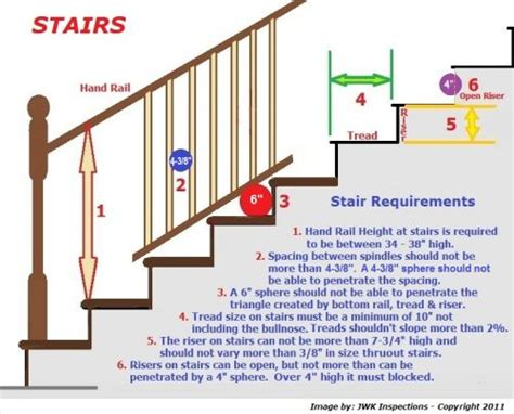 Stair Rail Requirements San Antonio Home Inspections
