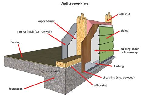 internachi inspection graphics library exterior general exterior wall construction northeast