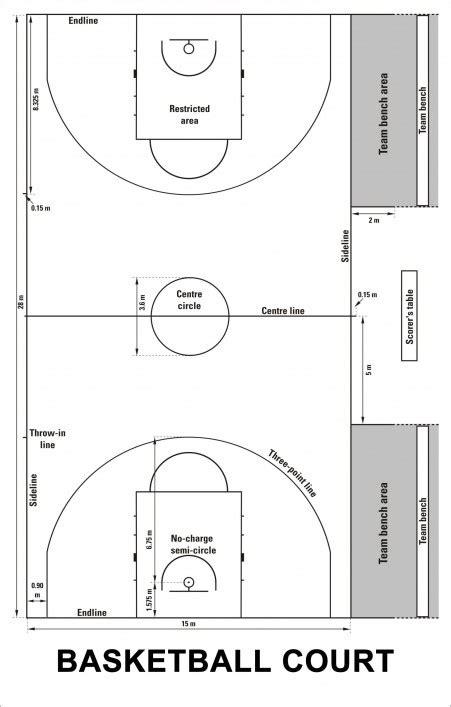 basketball measurements basketball court line marking uk
