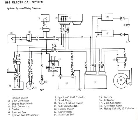 Klf 300c Wiring Diagram by Ex 250 Ignition System Wiring Diagram Photo By Ewflyer