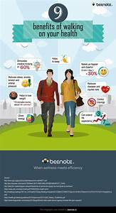 9 Benefits Of Walking On Your Health #Infographic ~ Visualistan Walking and Your Health