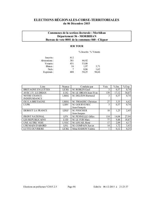 resultat bureau de vote régionales les résultats par bureau de vote