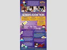 Screen Addiction Oldbury Park School