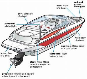 Pontoon Boat Replacement Parts