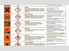 Printable asbestos Warning Signs Coshh Regulations Poster