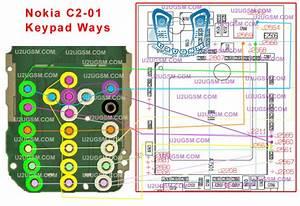 Nokia C1 01 Keypad Ways Please Its Urgent