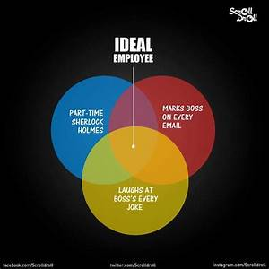 Funny Venn Diagrams Show How To Be The Ideal Person