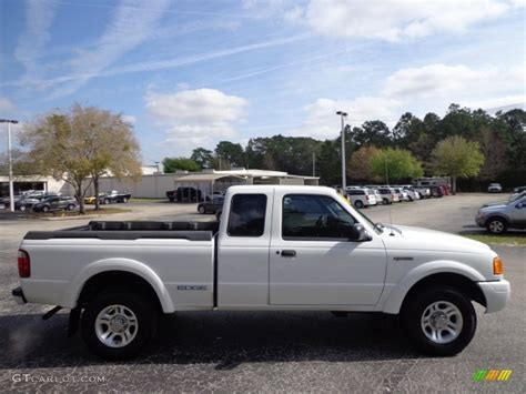 Woodhouse Dodge Blair by Used Vehicle Inventory Woodhouse Ford Inc In Blair 2018