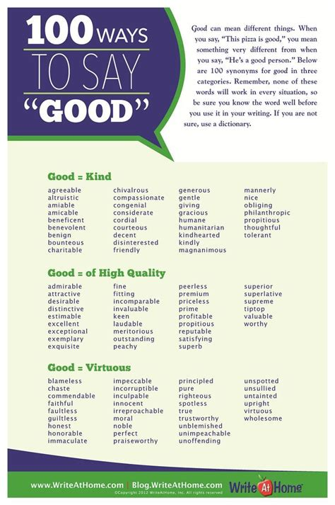 How To Write A Good Application 1000 Word Essay