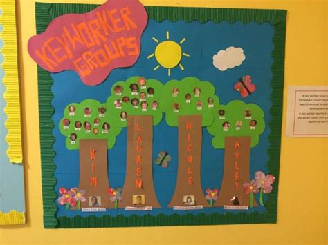 nursery    childs key worker display google