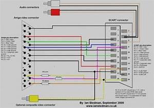 Schematic Diagram Hdmi To Rca Converter