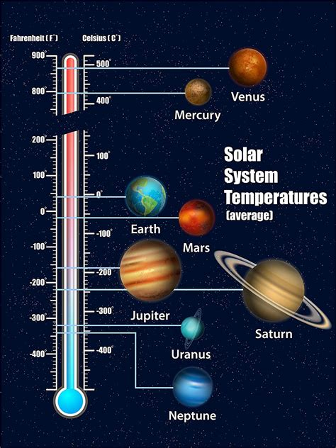 The Best Astronomy Posters - I Love The Universe