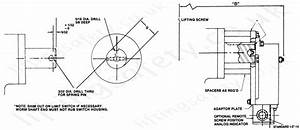 U0026quot Ska Series U0026quot  Rotary Limit Switches