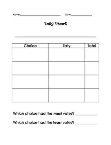 tally chart template  kristina farley teachers pay teachers