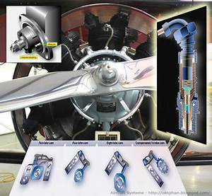 Aircraft Systems  Aircraft Engine Ignition Systems